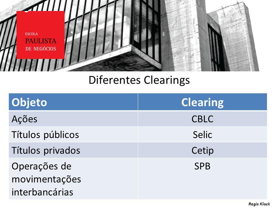 Diferentes Clearings Objeto Clearing Ações CBLC Títulos públicos Selic
