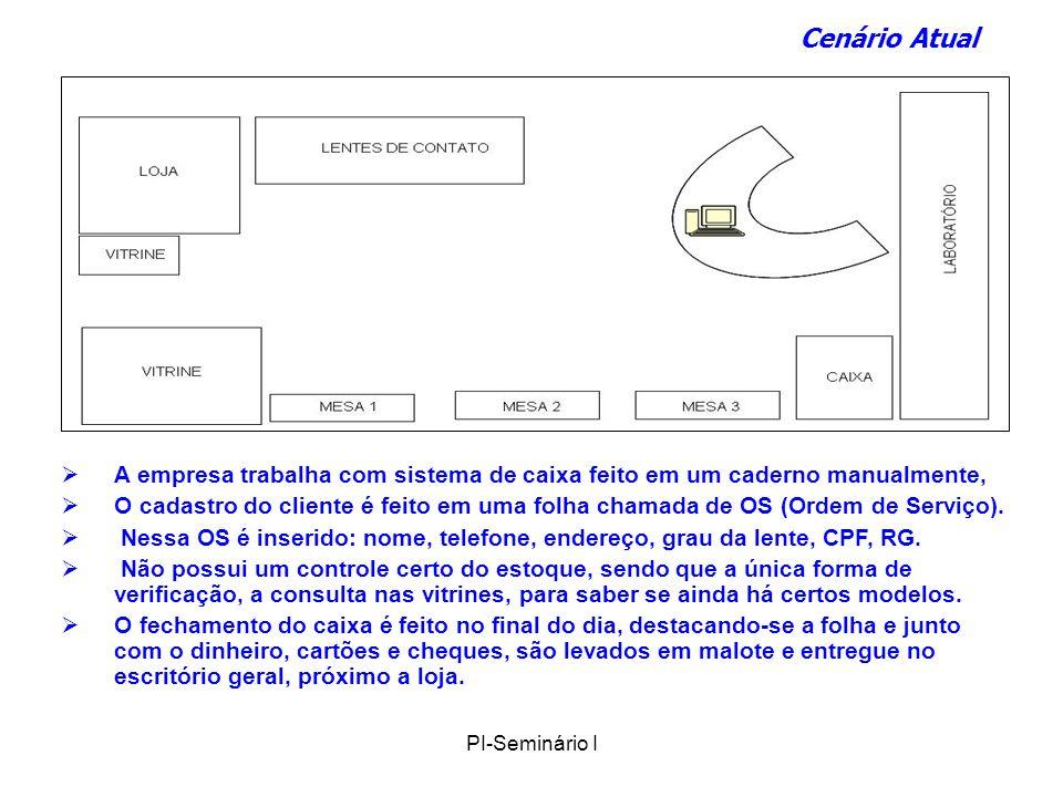 Cenário Atual A empresa trabalha com sistema de caixa feito em um caderno manualmente,