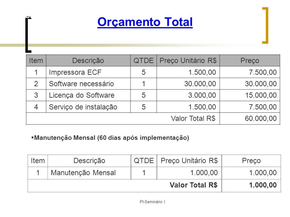 Orçamento Total Item Descrição QTDE Preço Unitário R$ Preço 1