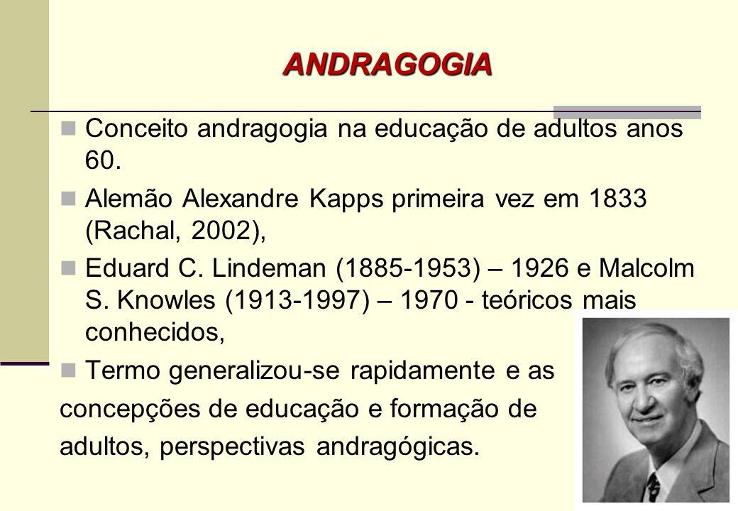 ANDRAGOGIA Conceito andragogia na educação de adultos anos 60.