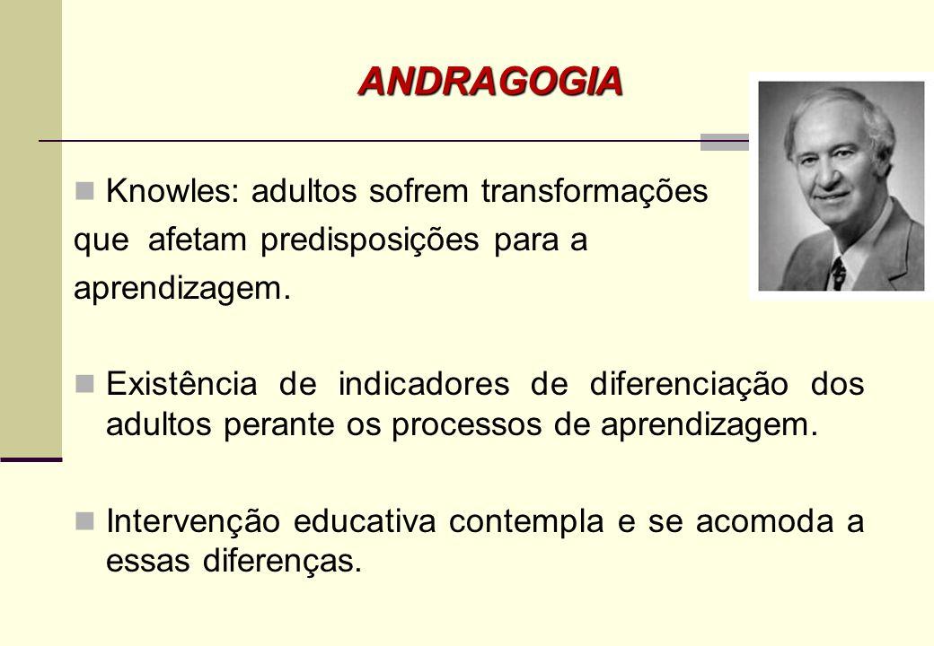 ANDRAGOGIA Knowles: adultos sofrem transformações