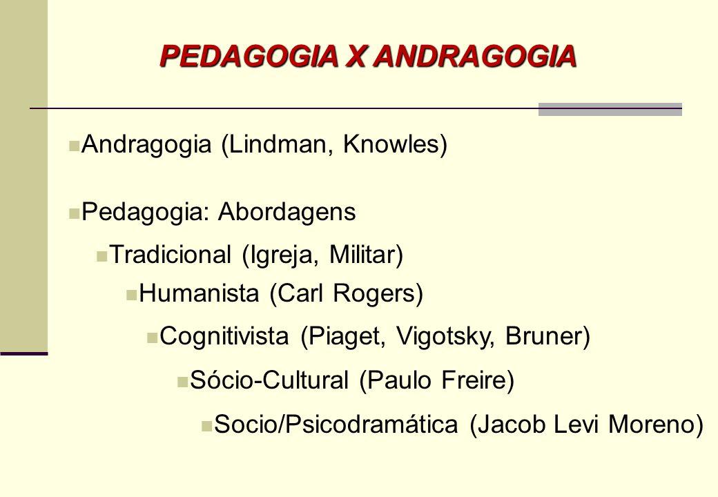 PEDAGOGIA X ANDRAGOGIA