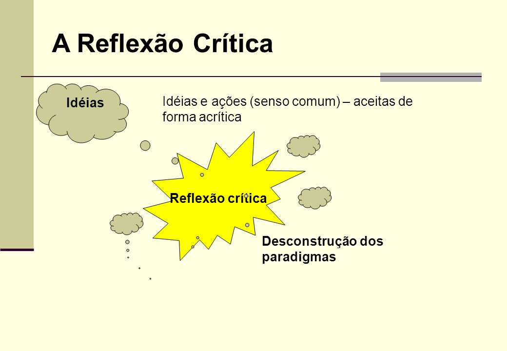 A Reflexão Crítica Idéias