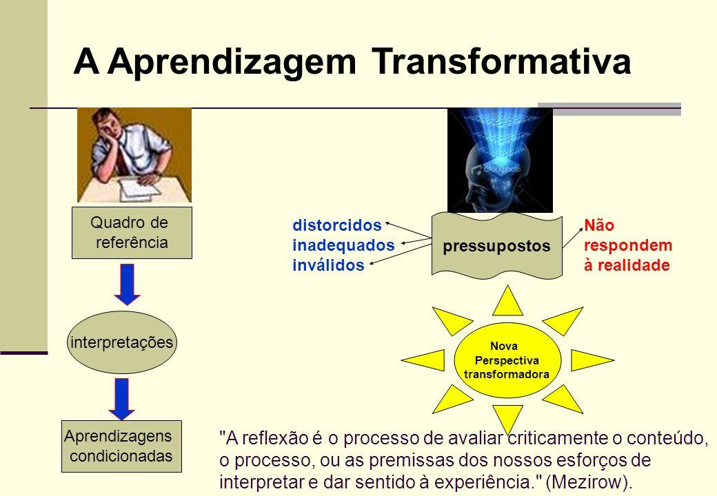 A Aprendizagem Transformativa