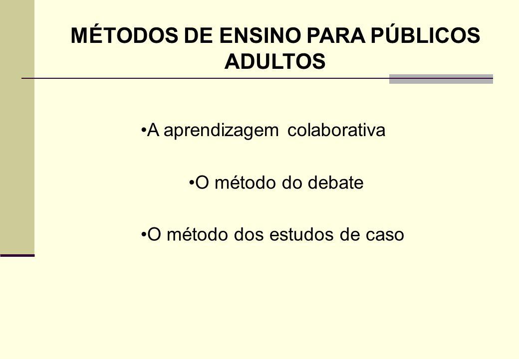 MÉTODOS DE ENSINO PARA PÚBLICOS ADULTOS