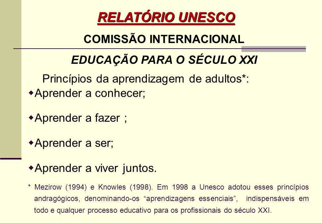 COMISSÃO INTERNACIONAL EDUCAÇÃO PARA O SÉCULO XXI