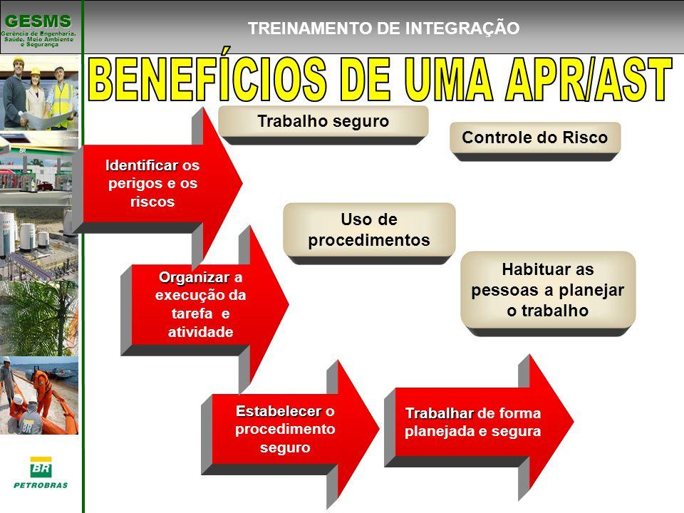 BENEFÍCIOS DE UMA APR/AST
