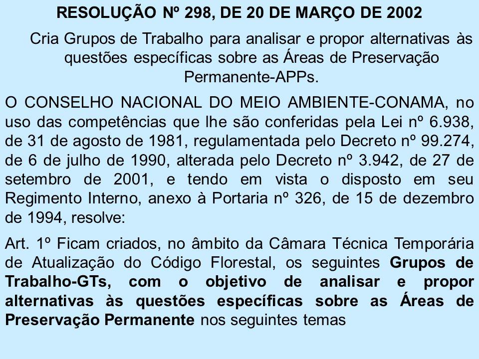 RESOLUÇÃO Nº 298, DE 20 DE MARÇO DE 2002