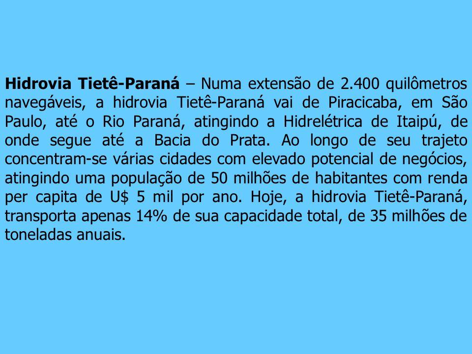 Hidrovia Tietê-Paraná – Numa extensão de 2