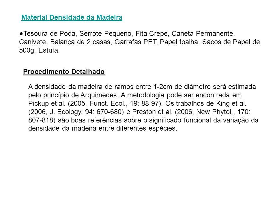 Material Densidade da Madeira