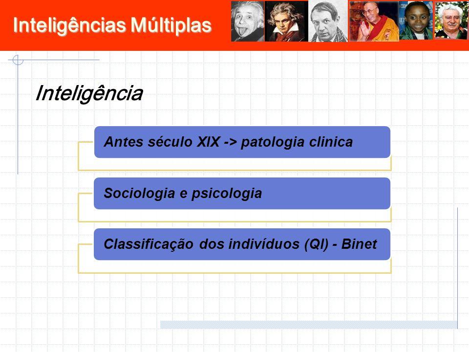 Inteligência Antes século XIX -> patologia clinica