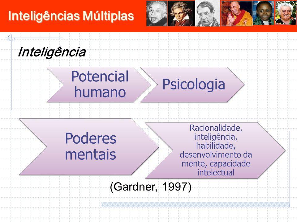 Poderes mentais Inteligência (Gardner, 1997) Potencial humano