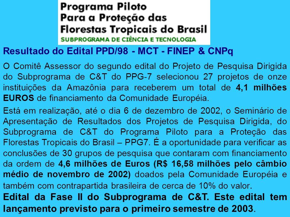 Resultado do Edital PPD/98 - MCT - FINEP & CNPq