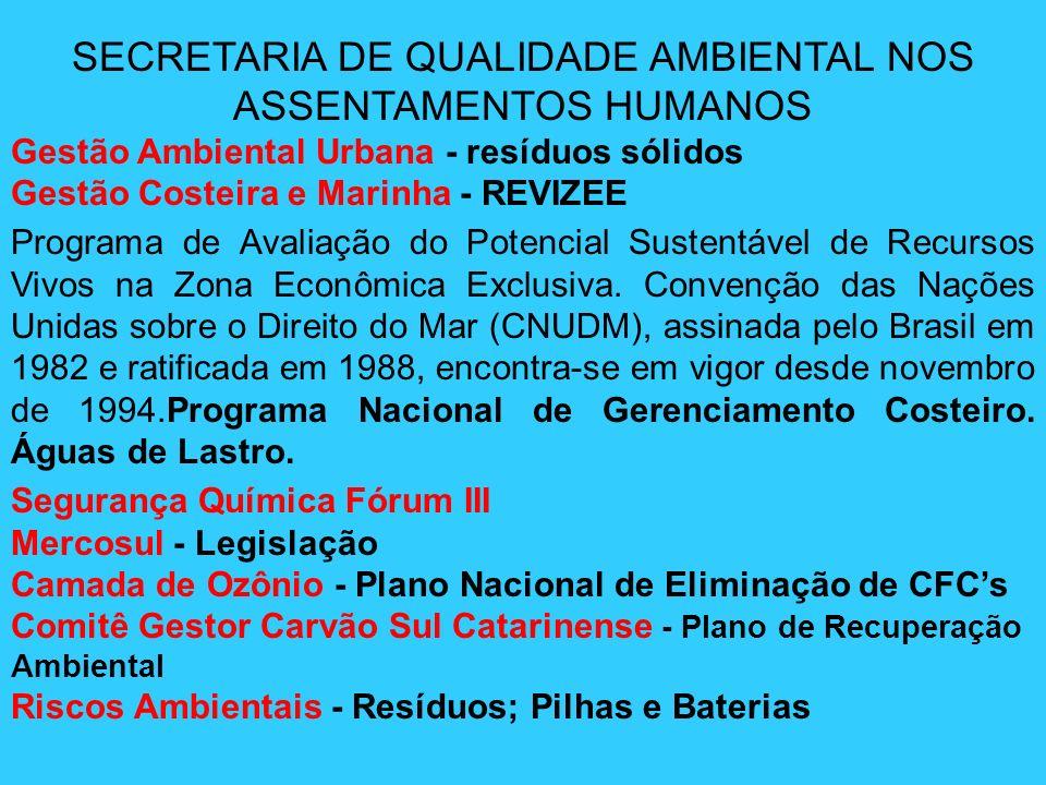 SECRETARIA DE QUALIDADE AMBIENTAL NOS ASSENTAMENTOS HUMANOS