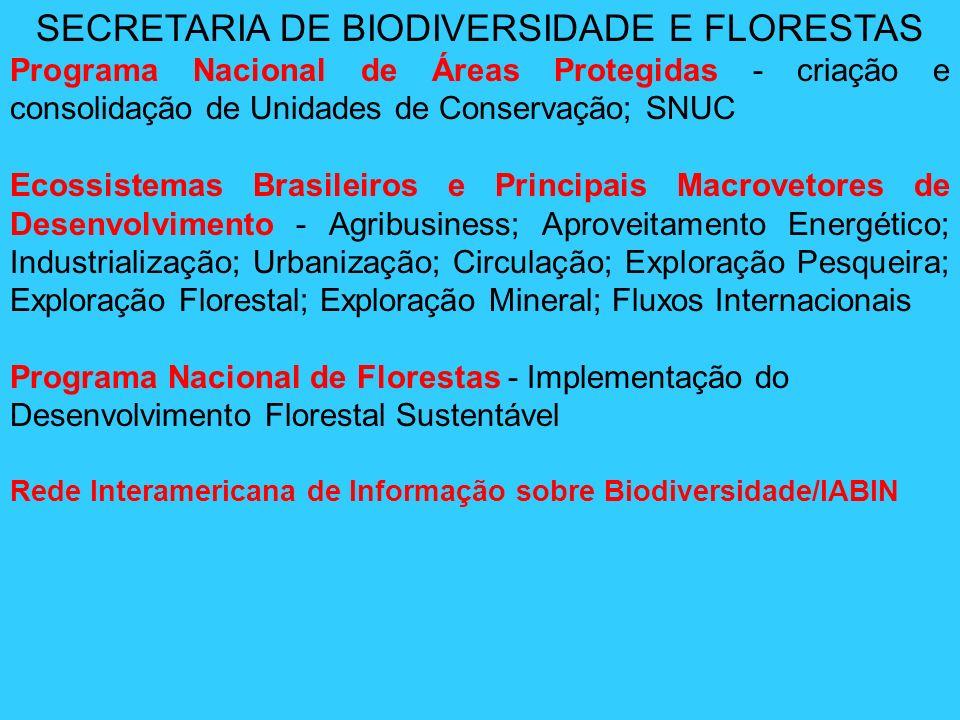 SECRETARIA DE BIODIVERSIDADE E FLORESTAS