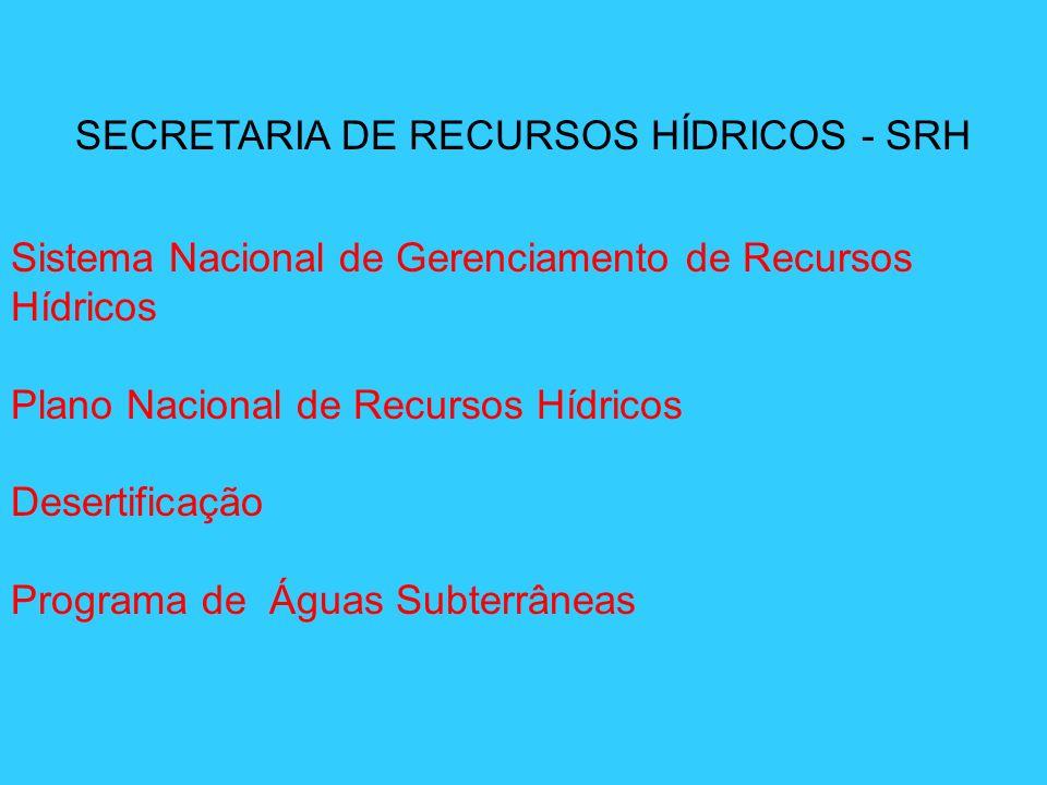 SECRETARIA DE RECURSOS HÍDRICOS - SRH