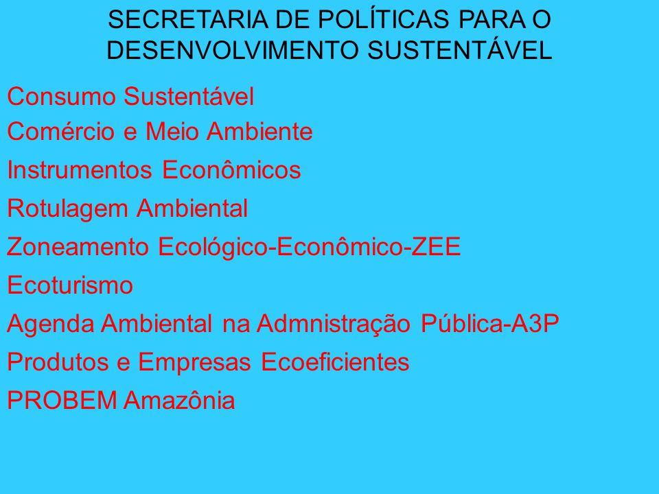 SECRETARIA DE POLÍTICAS PARA O DESENVOLVIMENTO SUSTENTÁVEL