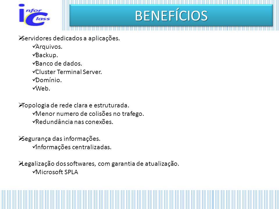 BENEFÍCIOS Servidores dedicados a aplicações. Arquivos. Backup.