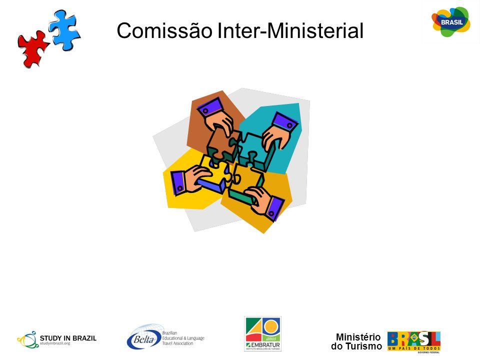 Comissão Inter-Ministerial