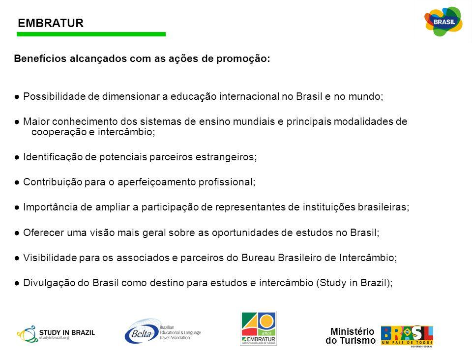 EMBRATUR Benefícios alcançados com as ações de promoção: