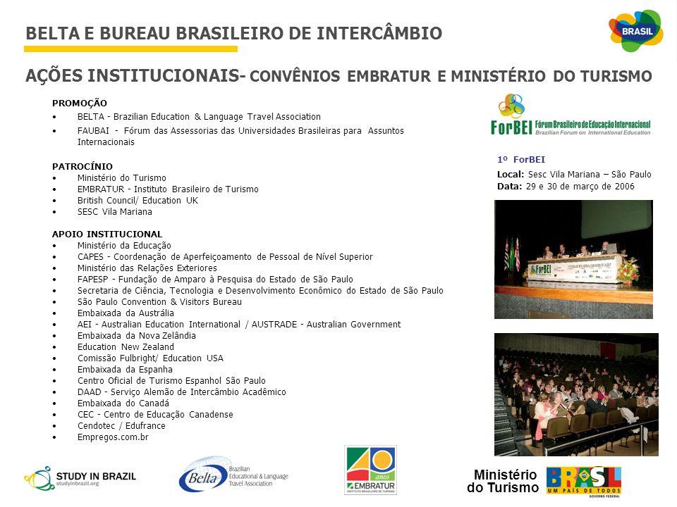BELTA E BUREAU BRASILEIRO DE INTERCÂMBIO