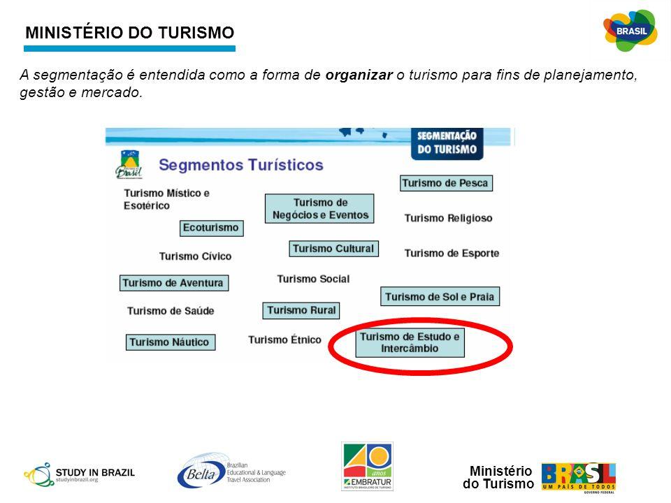 MINISTÉRIO DO TURISMOA segmentação é entendida como a forma de organizar o turismo para fins de planejamento, gestão e mercado.