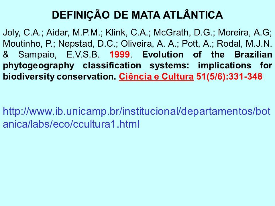 DEFINIÇÃO DE MATA ATLÂNTICA