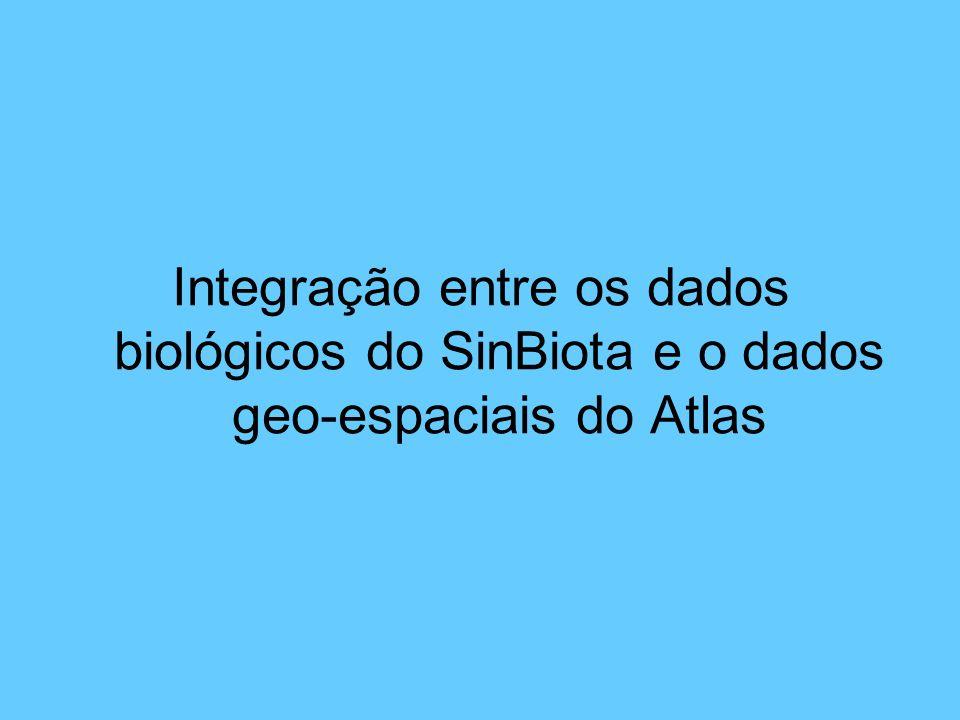 Integração entre os dados biológicos do SinBiota e o dados geo-espaciais do Atlas