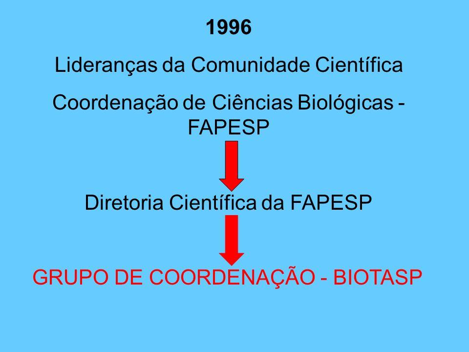 Lideranças da Comunidade Científica