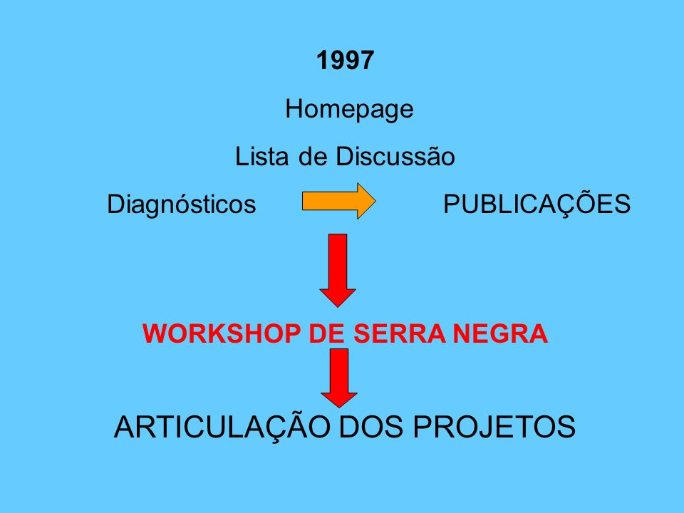 WORKSHOP DE SERRA NEGRA