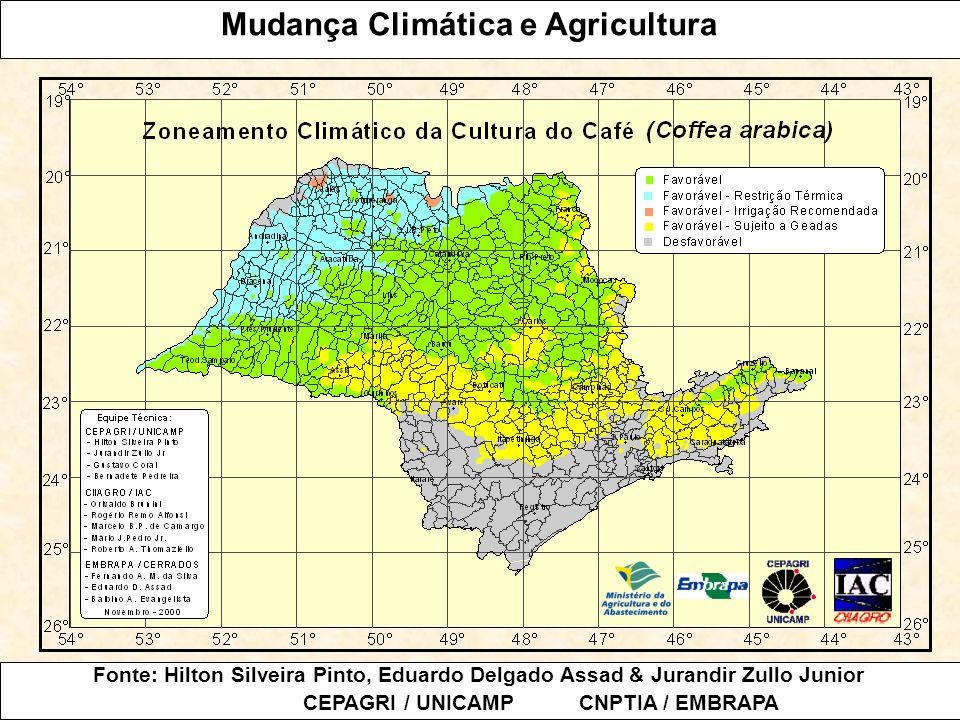 Mudança Climática e Agricultura CEPAGRI / UNICAMP CNPTIA / EMBRAPA