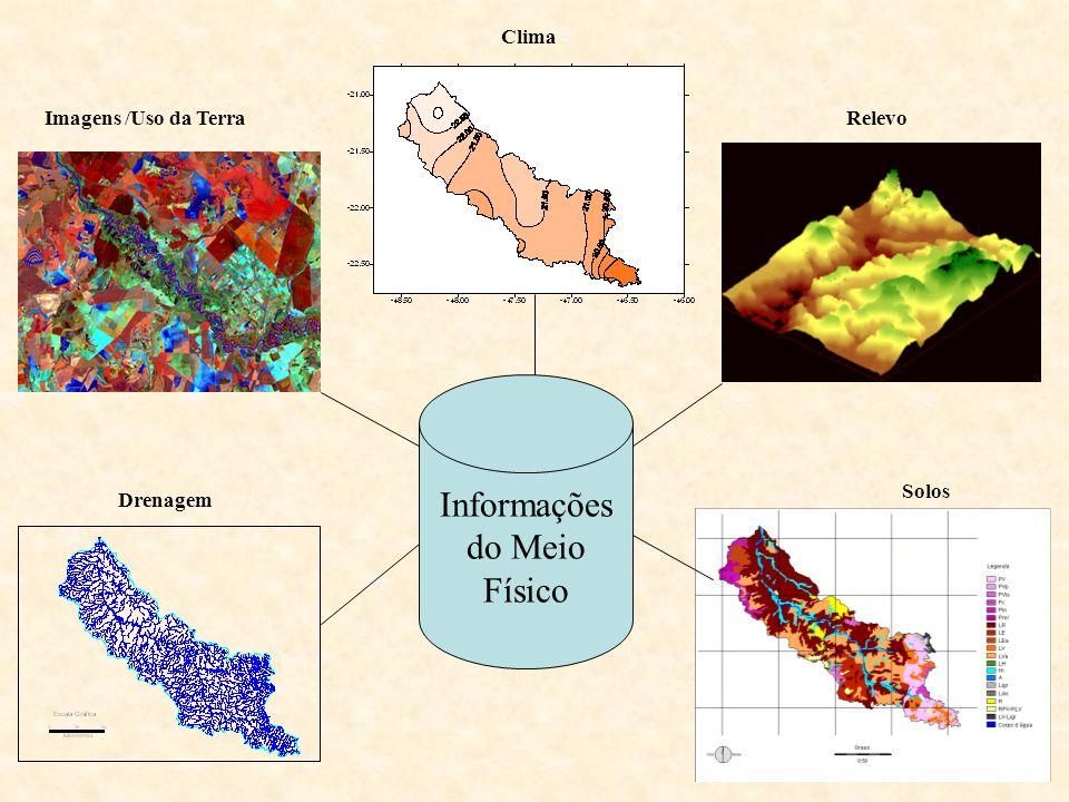 Informações do Meio Físico Clima Imagens /Uso da Terra Relevo Solos