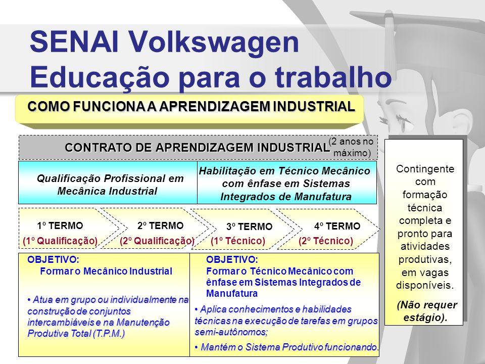 SENAI Volkswagen Educação para o trabalho