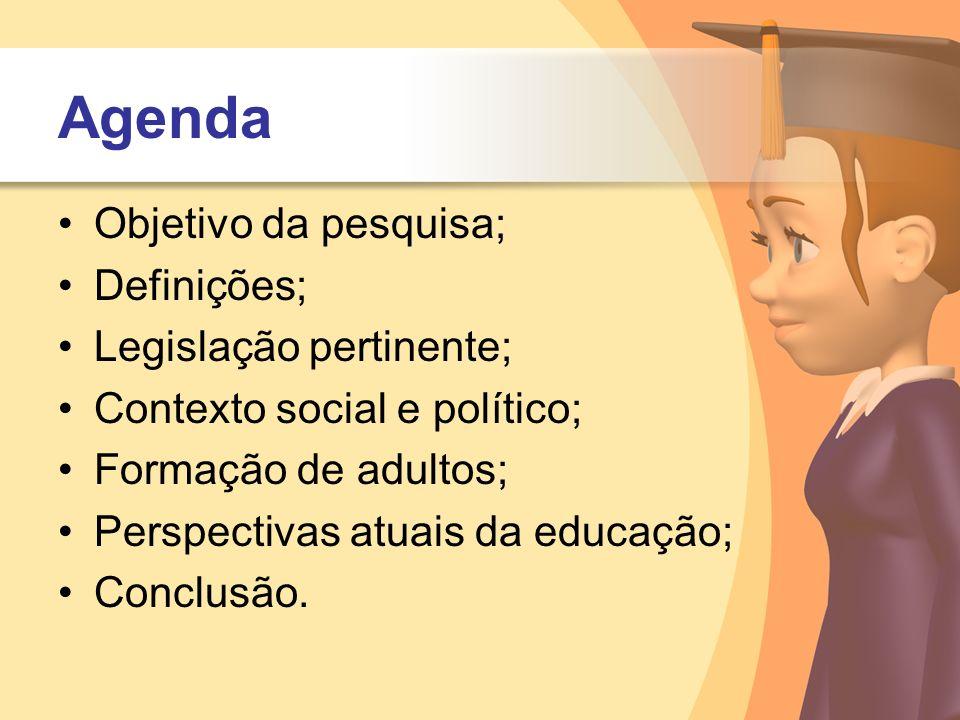 Agenda Objetivo da pesquisa; Definições; Legislação pertinente;
