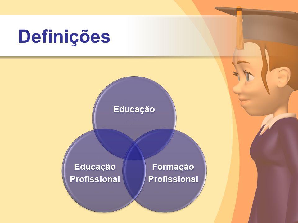 Definições Educação. Profissional. Formação.