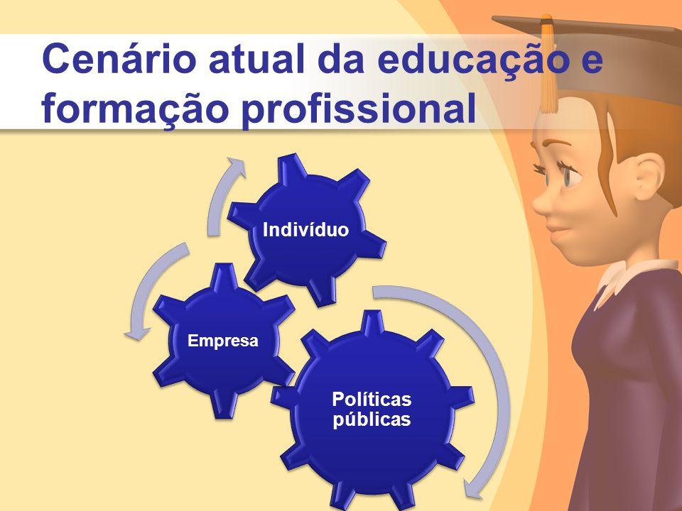 Cenário atual da educação e formação profissional