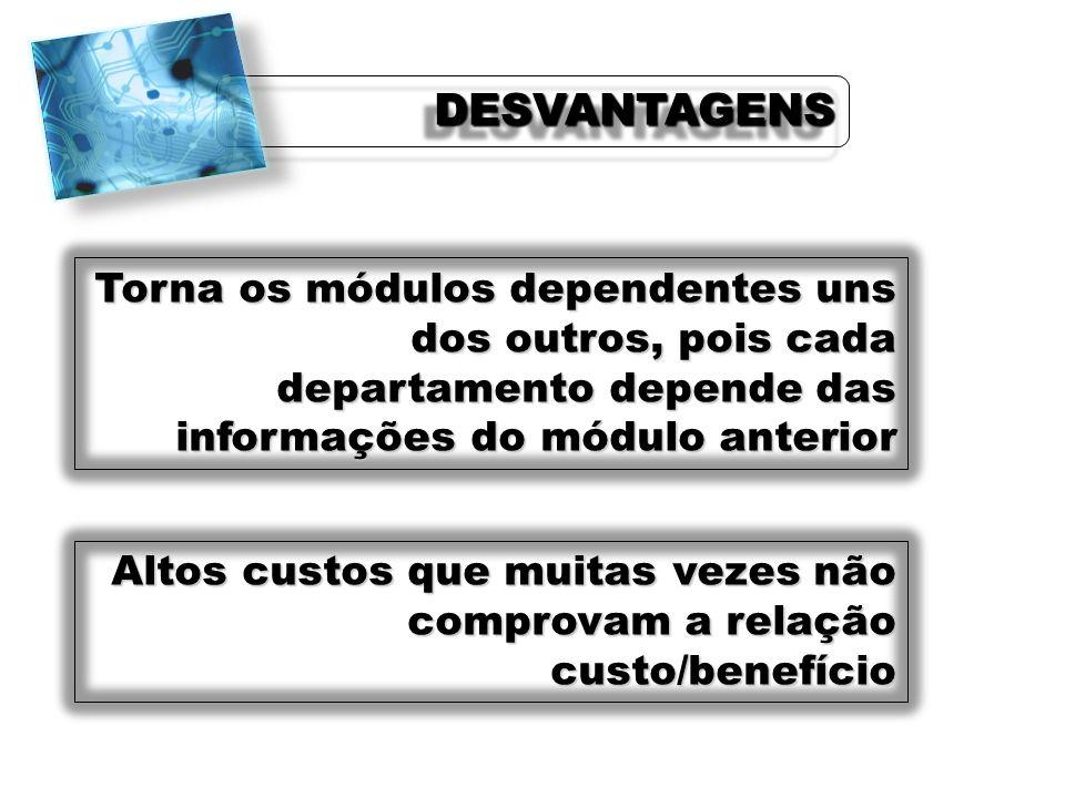FCETM - UberabaProf. Alex Sandro. DESVANTAGENS.