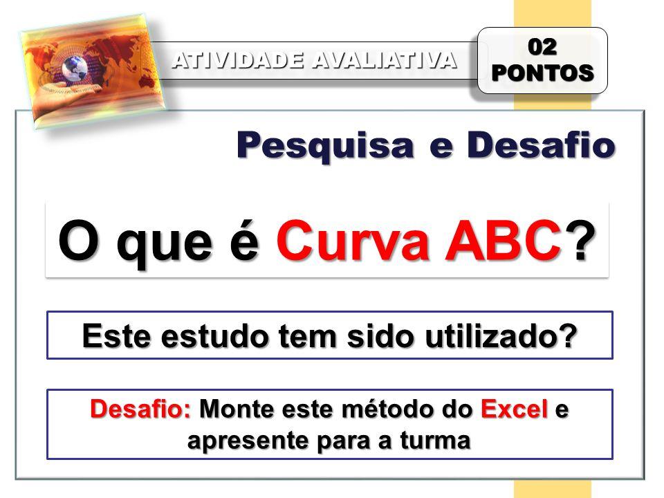 O que é Curva ABC Pesquisa e Desafio Este estudo tem sido utilizado