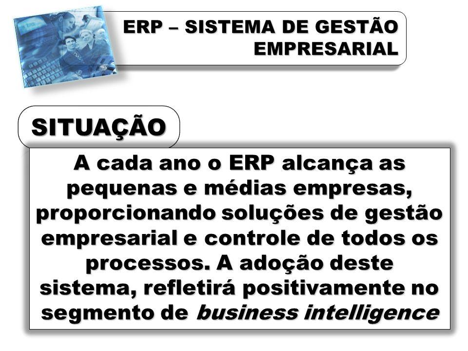 FCETM - Uberaba Prof. Alex Sandro. ERP – SISTEMA DE GESTÃO EMPRESARIAL. SITUAÇÃO.