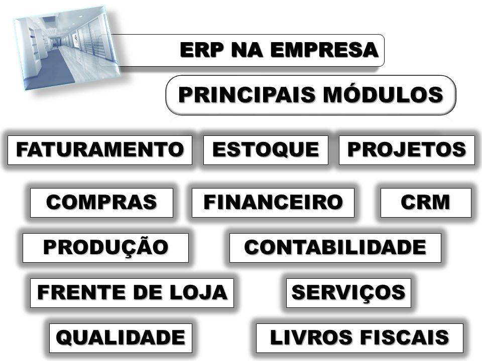 PRINCIPAIS MÓDULOS ERP NA EMPRESA FATURAMENTO ESTOQUE PROJETOS COMPRAS
