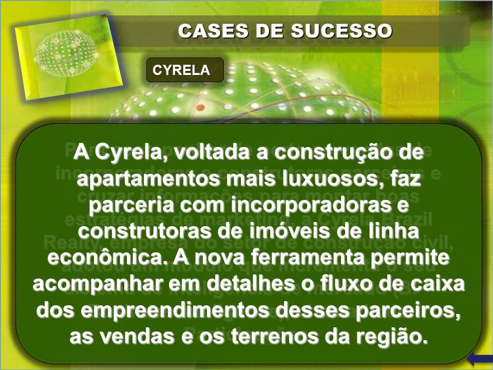 CASES DE SUCESSO CYRELA.