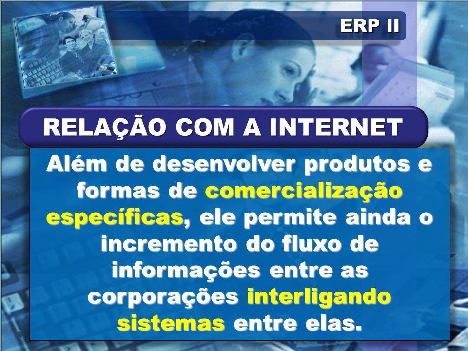 ERP II RELAÇÃO COM A INTERNET.