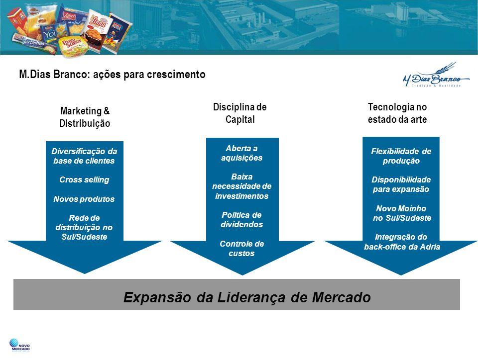 M.Dias Branco: ações para crescimento
