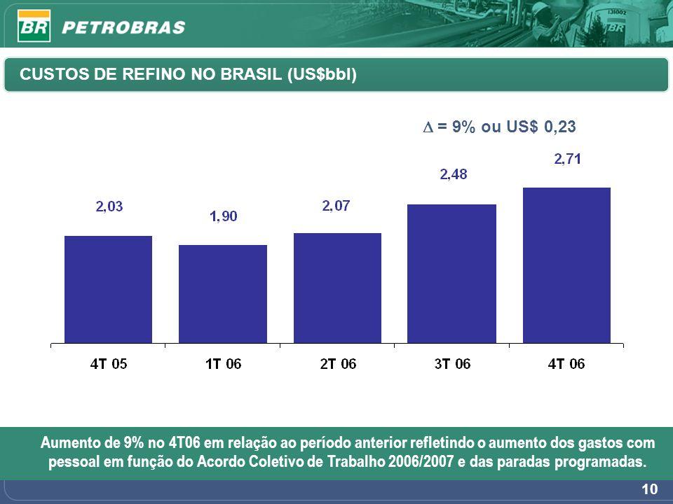 VOLUME DE VENDAS Volume de vendas no mercado interno em 2006 superior em 3% devido principalmente à:
