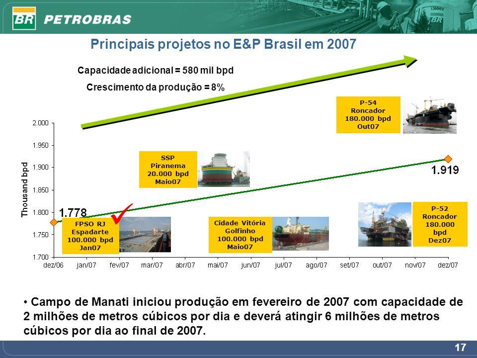 Custos de upstream: Capex & Opex