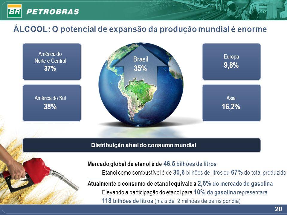 ÁLCOOL: Petrobras participará da cadeia logística de exportação