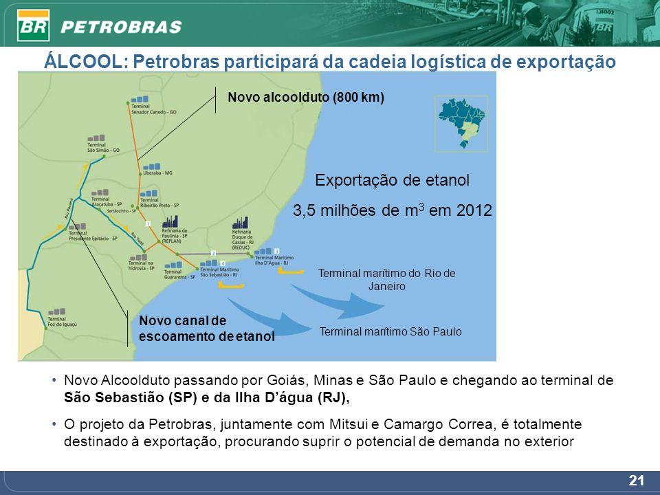 Infra-estrutura de gás natural