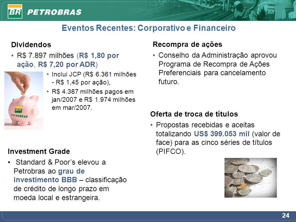SESSÃO DE PERGUNTAS E RESPOSTAS