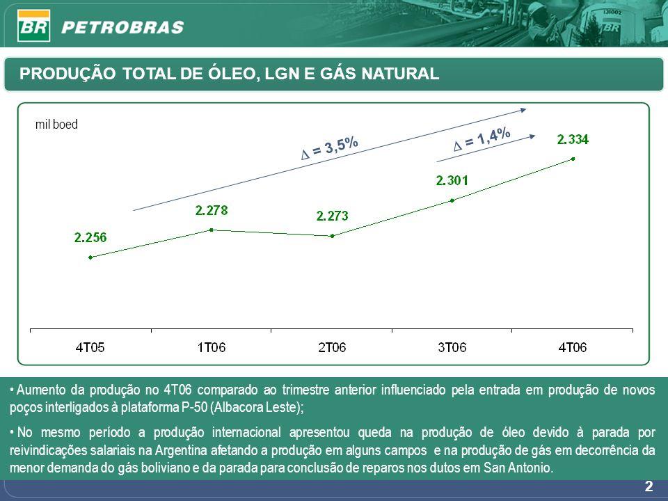 PREÇOS DE PETRÓLEO DO E&P