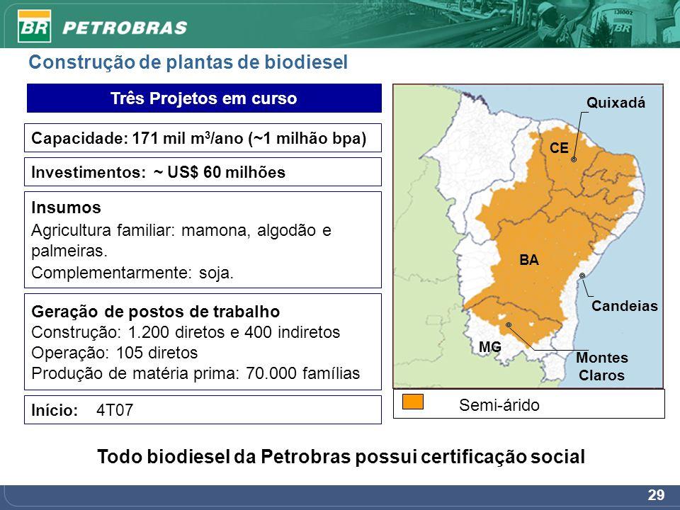 H-BIO em 4 refinarias – usando até 256 mil m3/ano de óleo vegetal